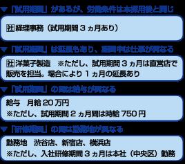 試用期間・研修期間について リクルートジョブズ求人広告ネット 人材info